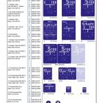 Hinweisschilder Wasser nach DIN 4067 und Sonderschilder